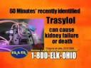 0 Digitek and Trasylol Drug Recall