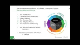 Risk Management and FMEA in Software & Hardware Projects