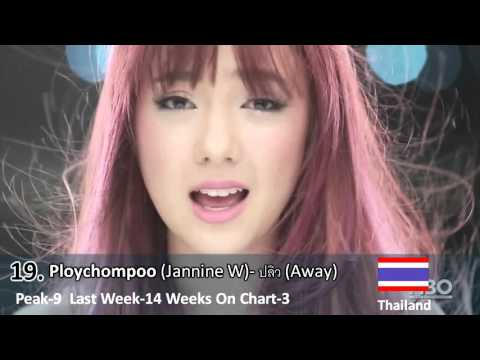 ASIAN MUSIC CHART March 2016 Week 3