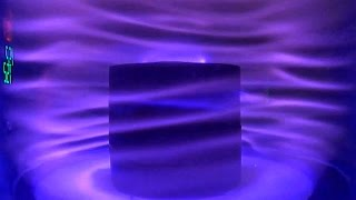 Plasma in Magnetic Field