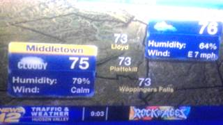 News 12 Traffic & Weather Wet Weather Update
