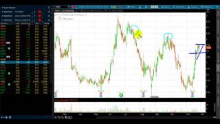 Over 20 Stocks under $10 discussed in this video