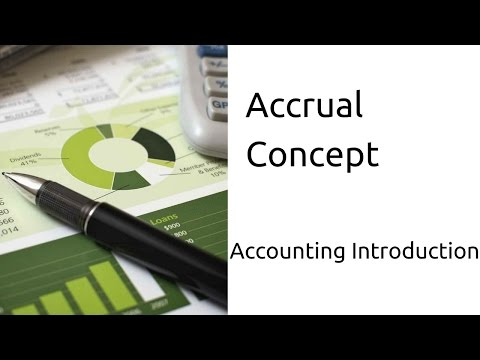 accounting for business meaning and scope Fasb proposes update to definition of business on november 23, 2015, the financial accounting standards board fasb proposes update to definition of business 2 current accounting for acquisitions or dispositions in 2007, fasb broadened the scope in statement 141(r).