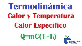 Calor Especifico - Temperatura y Calor - Specific Heat - Heat and Temperature