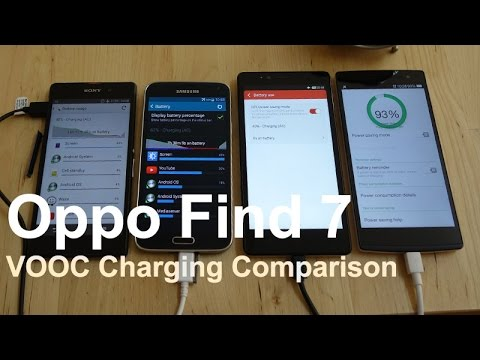 Apologize for any oppo find 7a vs sony xperia z2 Report