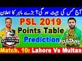 Lahore Qalandars Vs Multan Sultans Match 10 of PSL 2019 | PSL 2019 Latest Points Table 22 Feb