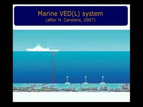 Novel marine electromagnetic methods for high resolution offshore geophysical exploration
