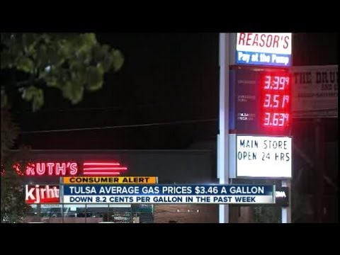 Tulsa Gas Prices