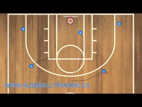 Basketball Horns Screen and Clear Uruguay Play