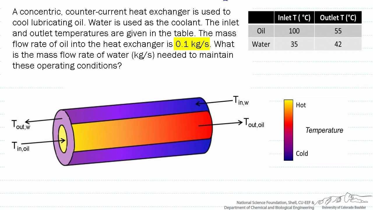 Oil Change Boulder >> Heat Exchanger: Mass Flow Rate - YouTube