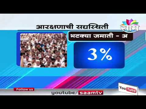 Current status of reservation in Maharashtra state