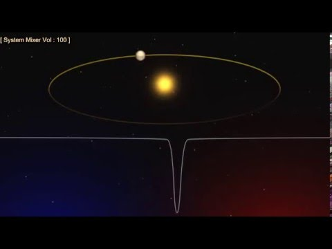 The radial velocity method | Exoplanet Tau Boötis b