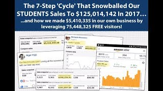 7 Figure Cycle Webinar - $5.4 Million Dollars with FREE Traffic