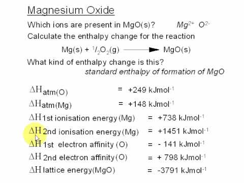 heat of formation of magnesium oxide The standard enthalpy of formation or standard heat of formation of a compound  is the change  mg(oh)2, −9268 magnesium oxide, solid, mgo, −6016.