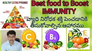 BEST FOOD FOR INCREASING IMMUNITY-Vitamins & Minerals  4 boosting iimmunity-TELUGU-DrSomayajula