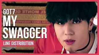 GOT7 - MY SWAGGER Line Distribution Color Coded
