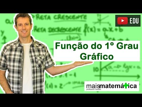 Função do Primeiro Grau (Função Afim): Gráfico (Aula 4 de 9)