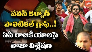 Pawan Kalyan Political Latest Analysis | AP Political Survey | Chandrababu | YS Jagan