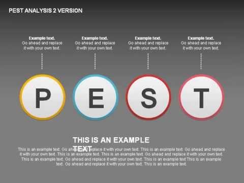 PEST Analysis Donut    Diagram    for PowerPoint  YouTube