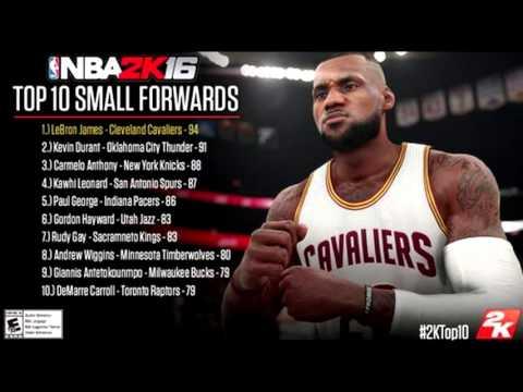 NBA 2K16 TOP TEN SMALL FORWARDS RATINGS