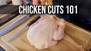 Howto prep Chicken for the grill by the BBQ Pit Boys