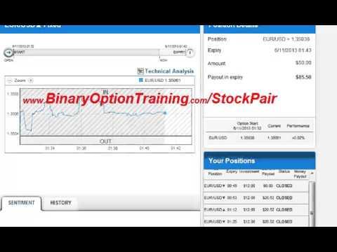 Binary options free course
