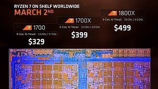 AMD Ryzen Teaser: Official Pricing, Specs & Scores!