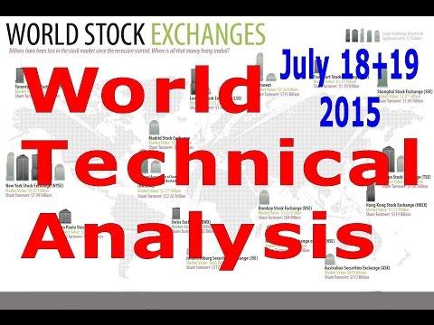 Weekend Major WORLD Market Analysis 07/18-19/2015