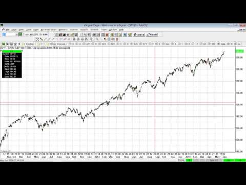 Stock Market Update June  2014