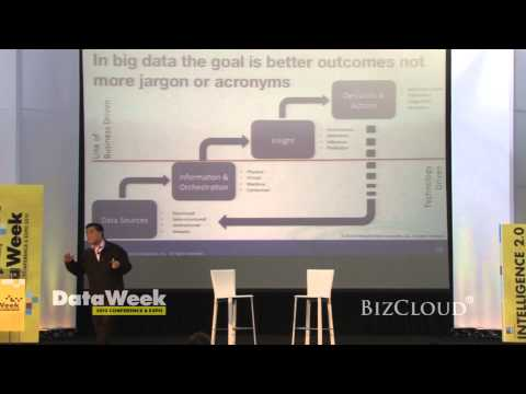 The Rise of Big Data Business Models In A World of Digital Disruption @ DataWeek 2013