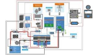 Victron VW Van Electrics Install - Episode 4 Color Control & Monitor