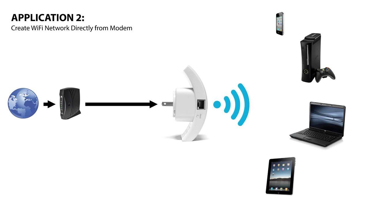 Повторитель Wi-Fi (репитер как подключить и настроить) 75