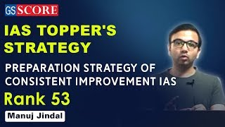 Manuj Jindal IAS Rank 53 in his 3rd Attempt: Preparation Strategy of Consistent Improvement
