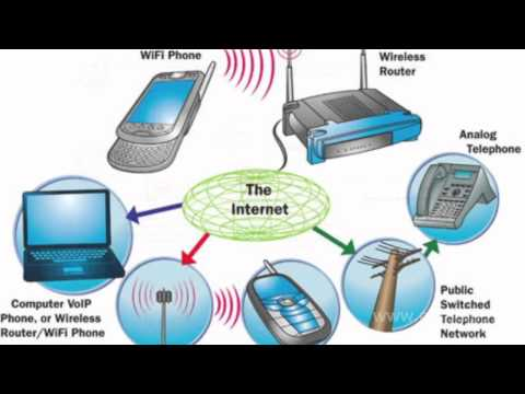 Wireless Technology Wi-Fi