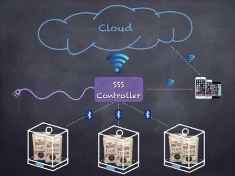 U-Ignite Video - Smart Storage System