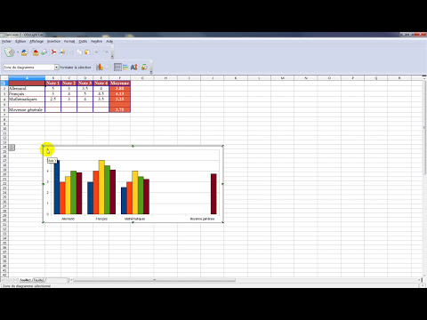 Tutoriel OpenOffice Calc(vers.Light) - Diagramme et tableau simple