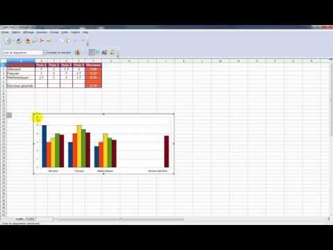Tutoriel OpenOffice Calc(vers.Light) - Diagramme et tableau simple