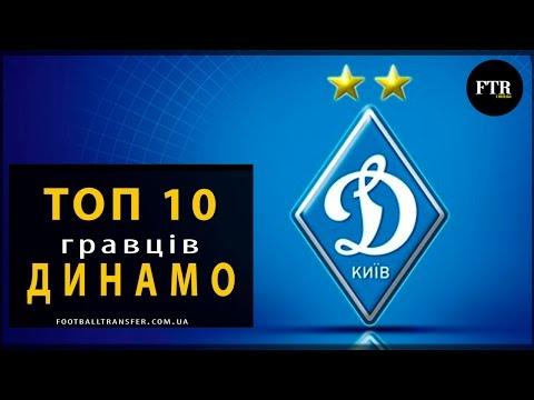 ТОП-10 найдорожчих гравців Динамо 2015 * ТОП-10 самых дорогих игроков Динамо 2015