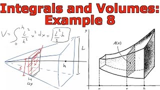 Integrals and Volumes: Example 8 Volume of a Pyramid