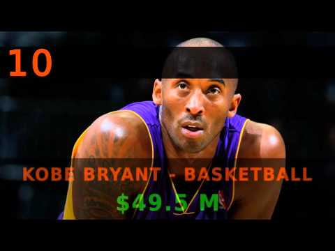Top 20 World's Highest-paid Athletes in 2015