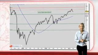 Le point bourse du Lundi 7 Mars 2011