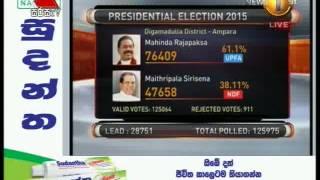 Presidential Election 2015 - Postal - Anuradapura West  District