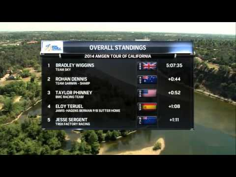 2014 Amgen Tour of California Stage 2 Presented by Michelob Ultra - Highlights