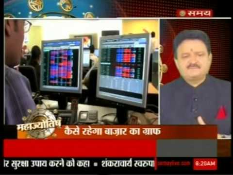 Prediction on Stock Market,Gold and Silver  ----20-9-2014