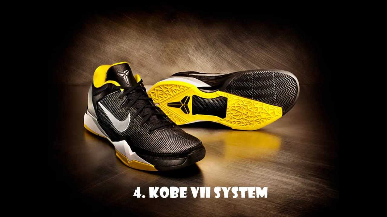 Best Basketball Shoes  To Play In