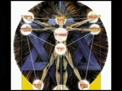 Left Brain Prison,Kabbalah Numbers