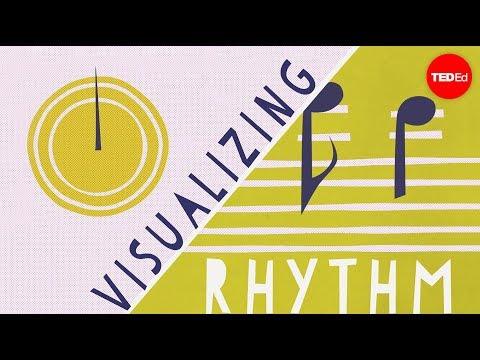A different way to visualize rhythm - John Varney