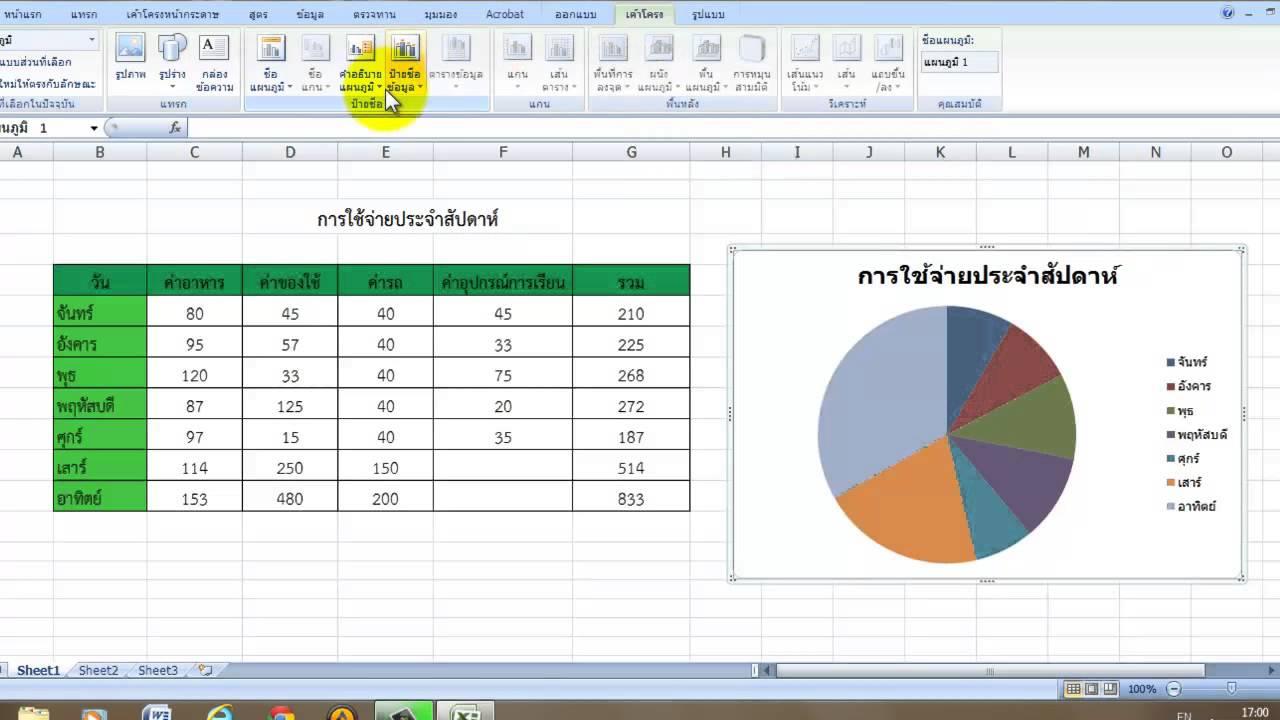 การสร้างแผนภูมิวงกลมใน Microsoft Excel 2007 - YouTube