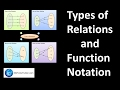 SPM Form 4 Add Maths - Function: Type of Relation and Function  Notation