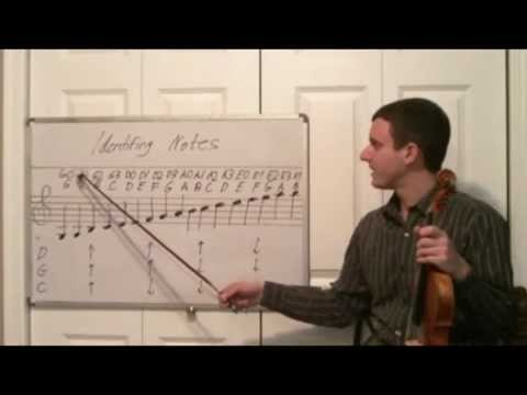 Violin Music Notes Introduction Identifying Notes on the